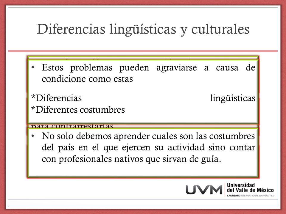 Diferencias lingüísticas y culturales 1.La formación y conservación de un contexto favorable para la puesta en marcha de sus operaciones. 2. La evalua