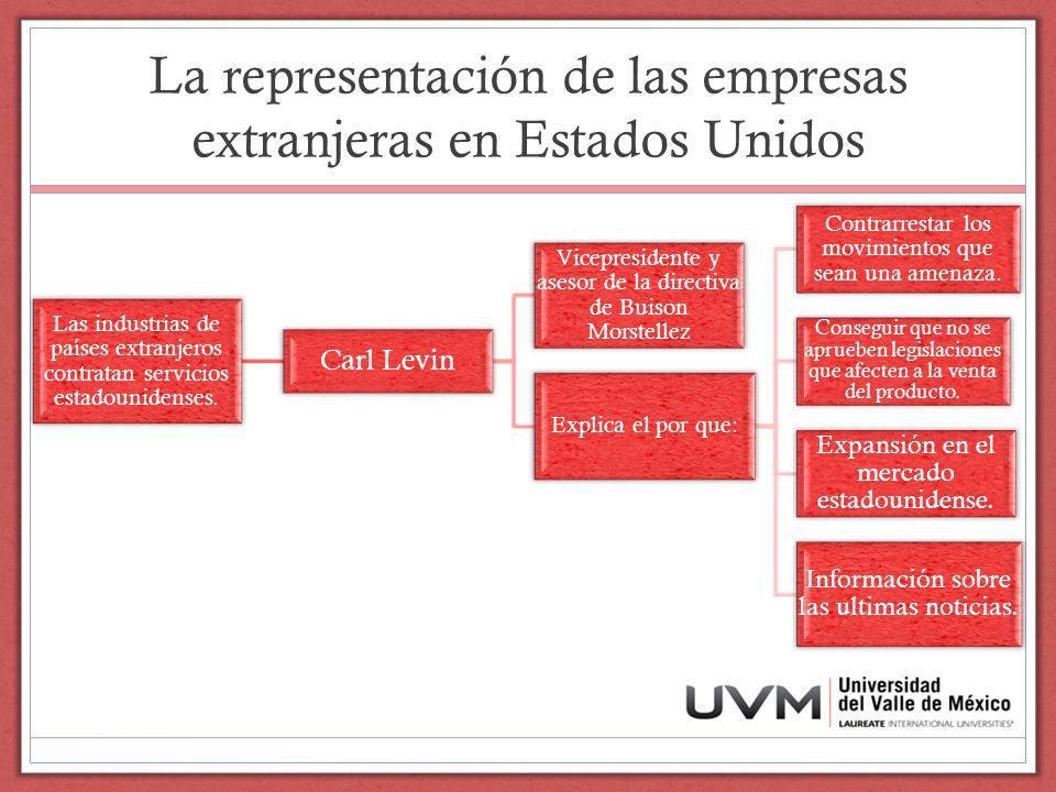 La representación de las empresas extranjeras en Estados Unidos Las industrias de países extranjeros contratan servicios estadounidenses. Carl Levin V