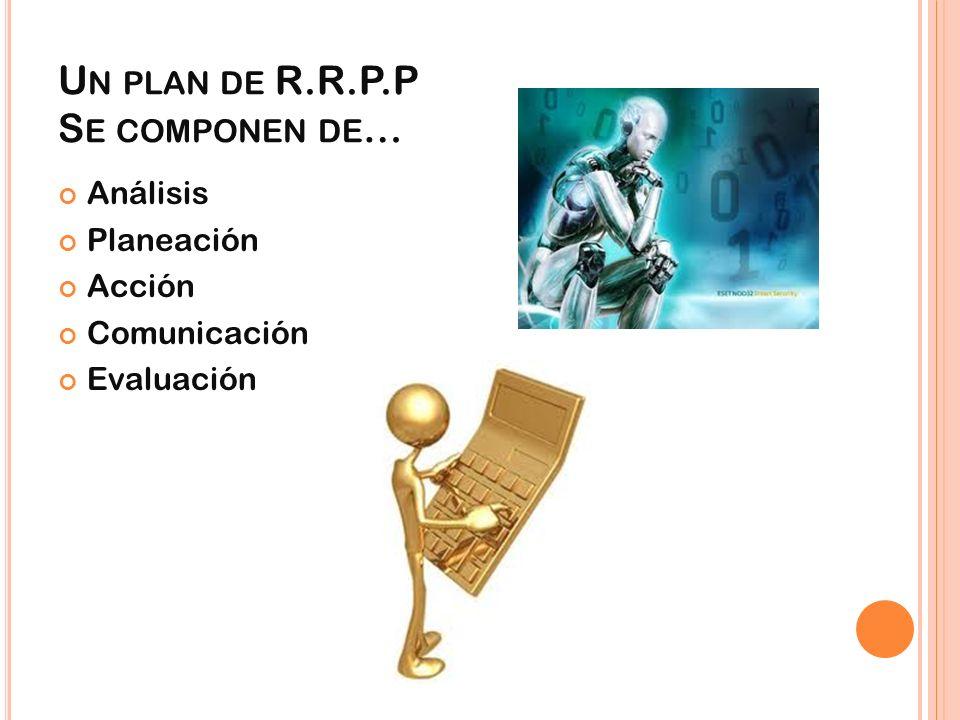 U N PLAN DE R.R.P.P S E COMPONEN DE … Análisis Planeación Acción Comunicación Evaluación