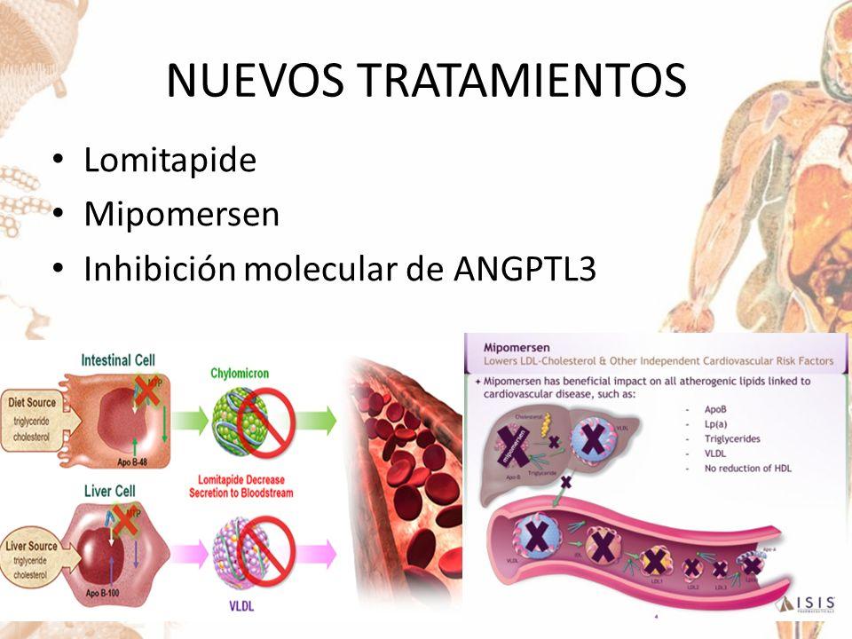 NUEVOS TRATAMIENTOS Lomitapide Mipomersen Inhibición molecular de ANGPTL3