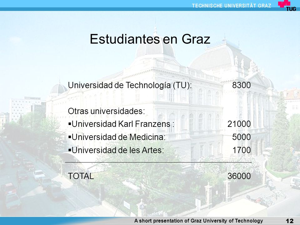 A short presentation of Graz University of Technology 12 Estudiantes en Graz Universidad de Technología (TU): Otras universidades: Universidad Karl Franzens : Universidad de Medicina: Universidad de les Artes: TOTAL 8300 21000 5000 1700 36000