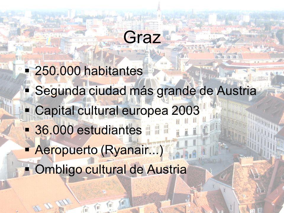 Graz 250.000 habitantes Segunda ciudad más grande de Austria Capital cultural europea 2003 36.000 estudiantes Aeropuerto (Ryanair...) Ombligo cultural de Austria