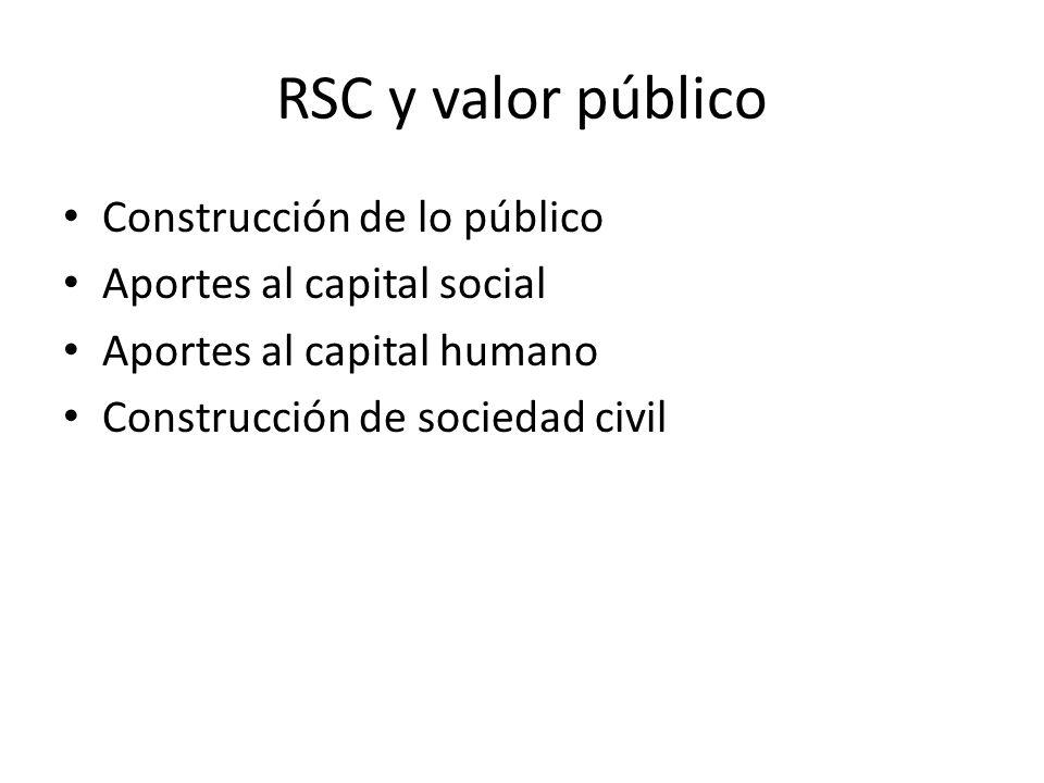 RSC y valor público Construcción de lo público Aportes al capital social Aportes al capital humano Construcción de sociedad civil