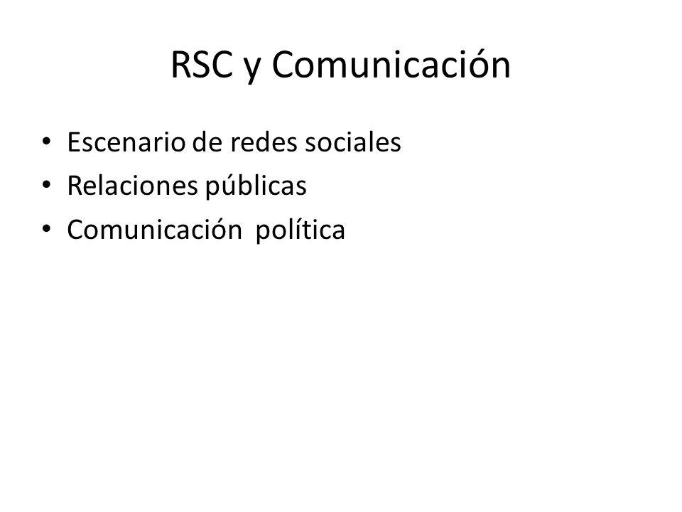 RSC y Comunicación Escenario de redes sociales Relaciones públicas Comunicación política