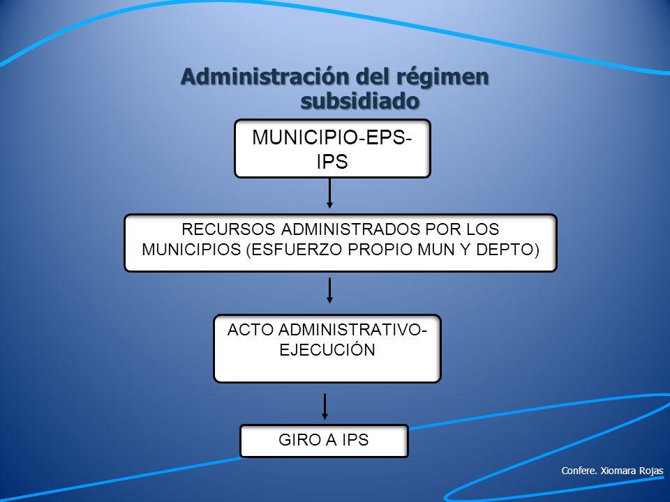 MUNICIPIO-EPS- IPS RECURSOS ADMINISTRADOS POR LOS MUNICIPIOS (ESFUERZO PROPIO MUN Y DEPTO) ACTO ADMINISTRATIVO- EJECUCIÓN GIRO A IPS Confere. Xiomara