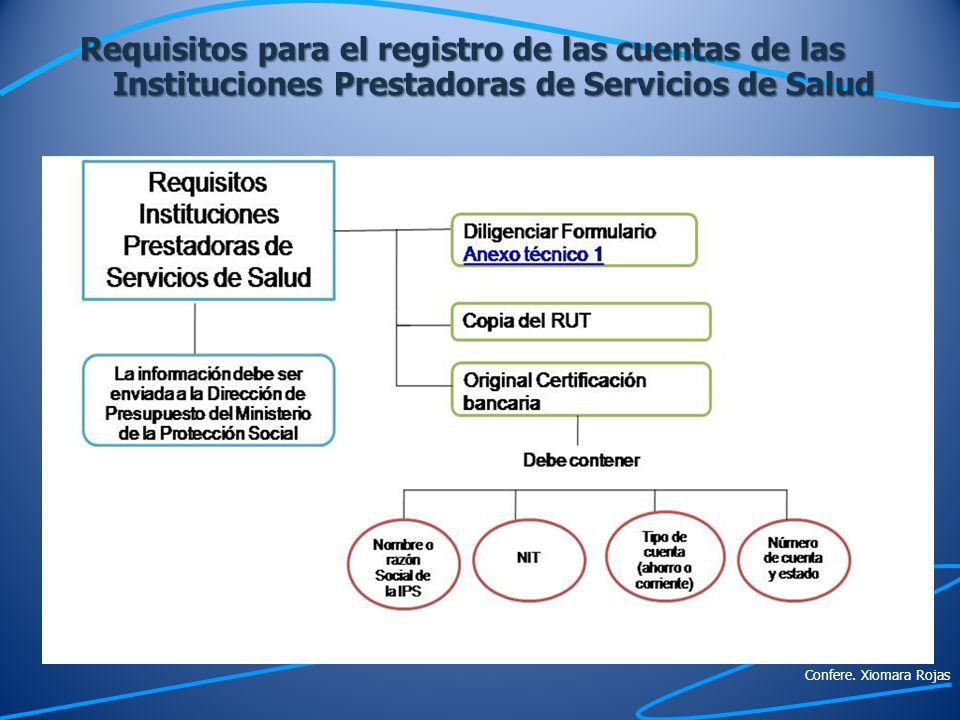 Requisitos para el registro de las cuentas de las Instituciones Prestadoras de Servicios de Salud Requisitos para el registro de las cuentas de las In
