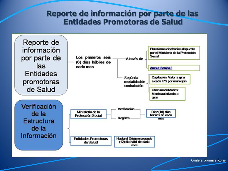 Reporte de información por parte de las Entidades Promotoras de Salud Confere. Xiomara Rojas