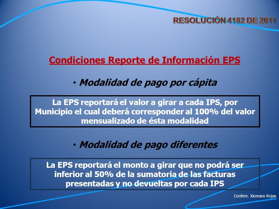Condiciones Reporte de Información EPS Modalidad de pago por cápita La EPS reportará el valor a girar a cada IPS, por Municipio el cual deberá corresp
