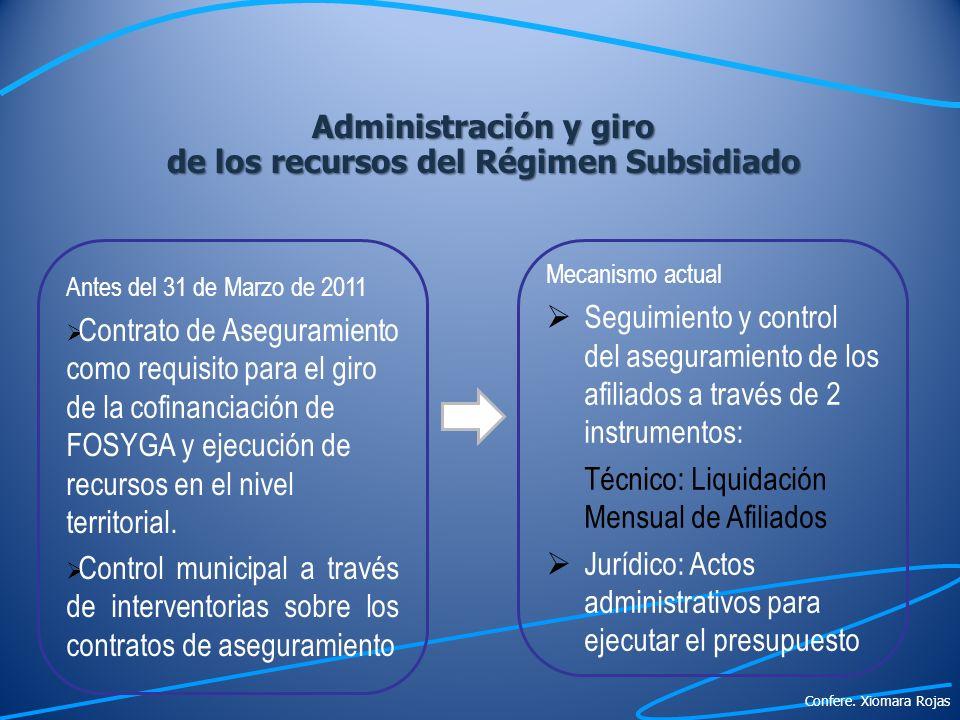 Administración y giro de los recursos del Régimen Subsidiado Mecanismo actual Seguimiento y control del aseguramiento de los afiliados a través de 2 i