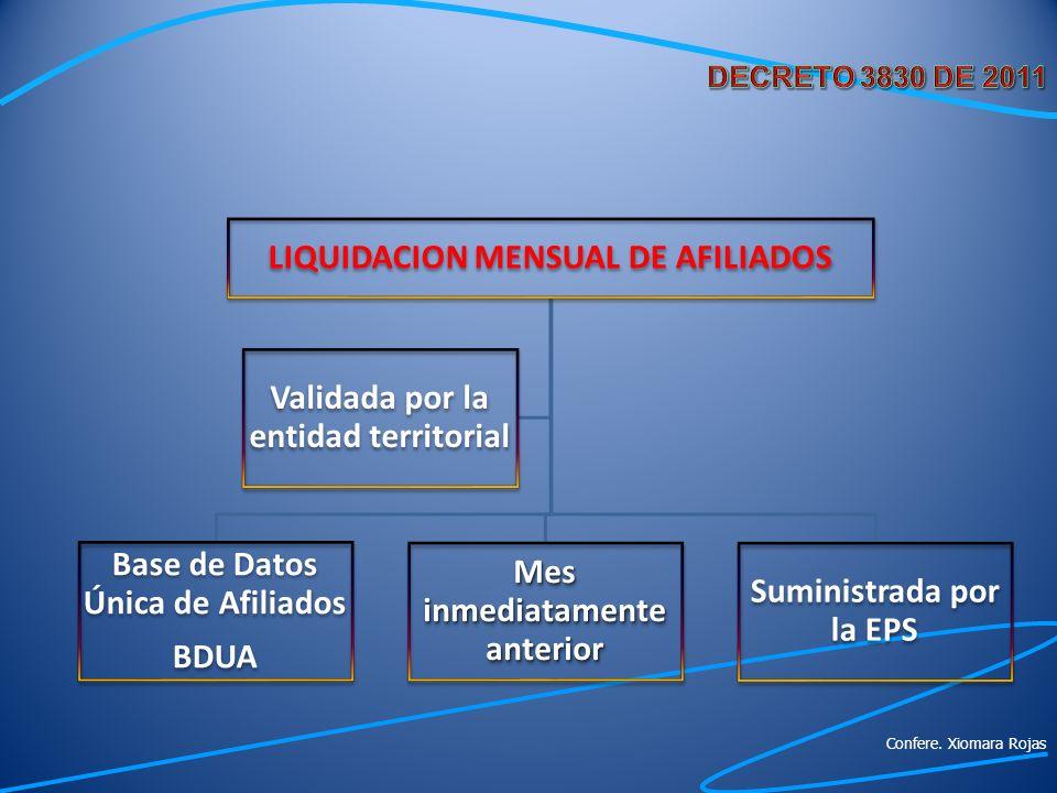 LIQUIDACION MENSUAL DE AFILIADOS Base de Datos Única de Afiliados BDUA Mes inmediatamente anterior Suministrada por la EPS Validada por la entidad ter