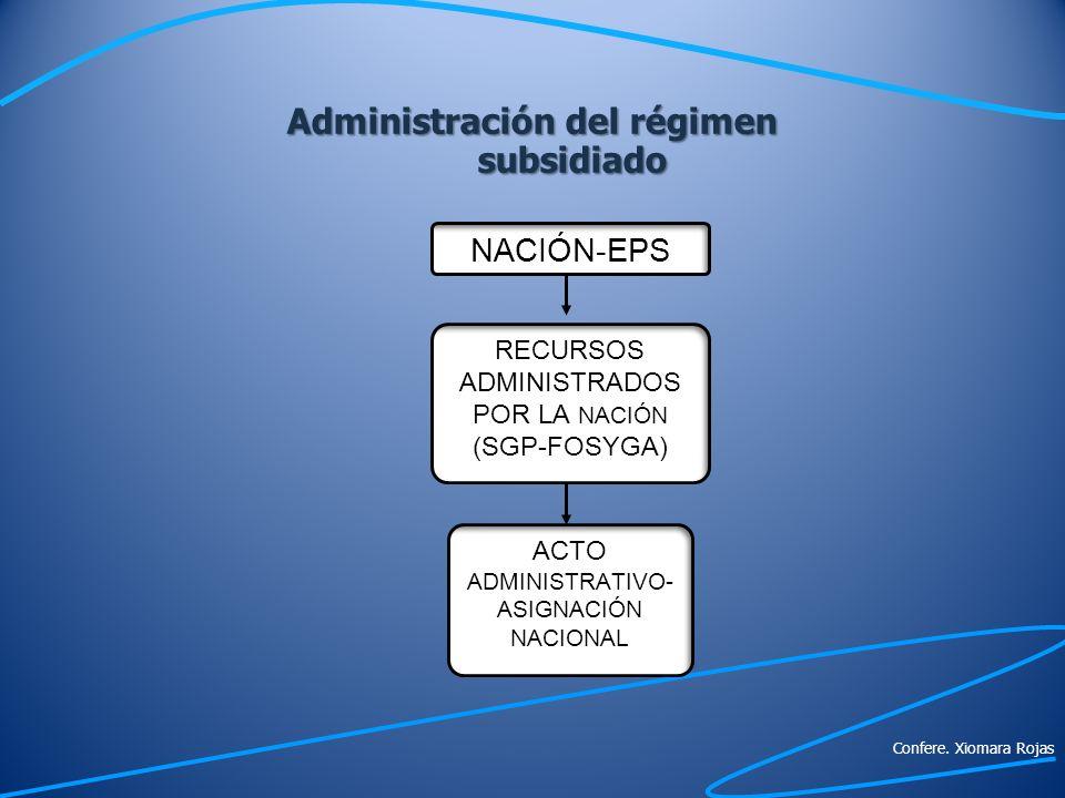 Administración del régimen subsidiado RECURSOS ADMINISTRADOS POR LA NACIÓN (SGP-FOSYGA) NACIÓN-EPS ACTO ADMINISTRATIVO- ASIGNACIÓN NACIONAL Confere. X