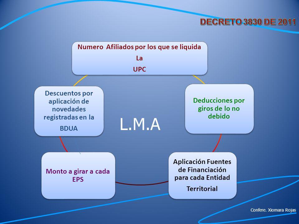 Numero Afiliados por los que se liquida La UPC Deducciones por giros de lo no debido Aplicación Fuentes de Financiación para cada Entidad Territorial