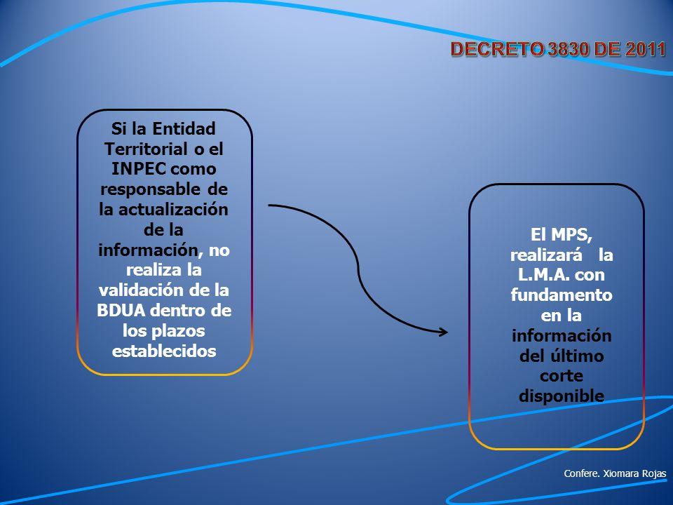 Si la Entidad Territorial o el INPEC como responsable de la actualización de la información, no realiza la validación de la BDUA dentro de los plazos