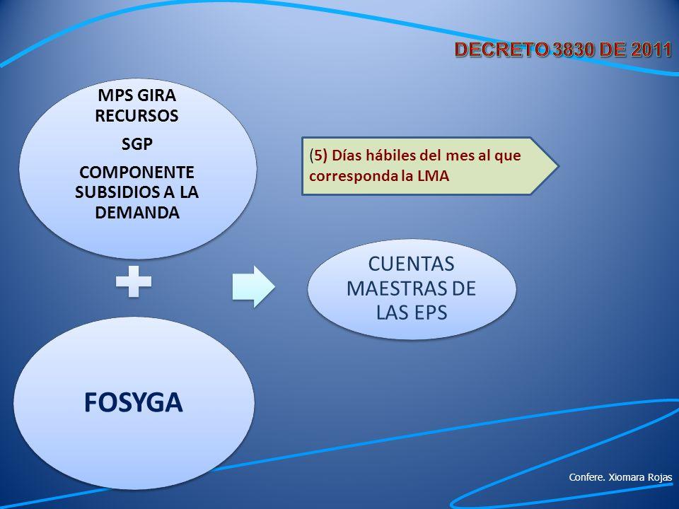 MPS GIRA RECURSOS SGP COMPONENTE SUBSIDIOS A LA DEMANDA FOSYGA CUENTAS MAESTRAS DE LAS EPS (5) Días hábiles del mes al que corresponda la LMA Confere.