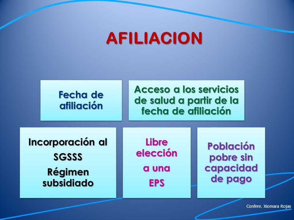 AFILIACION Fecha de afiliación Acceso a los servicios de salud a partir de la fecha de afiliación Incorporación al SGSSS Régimen subsidiado Libre elec