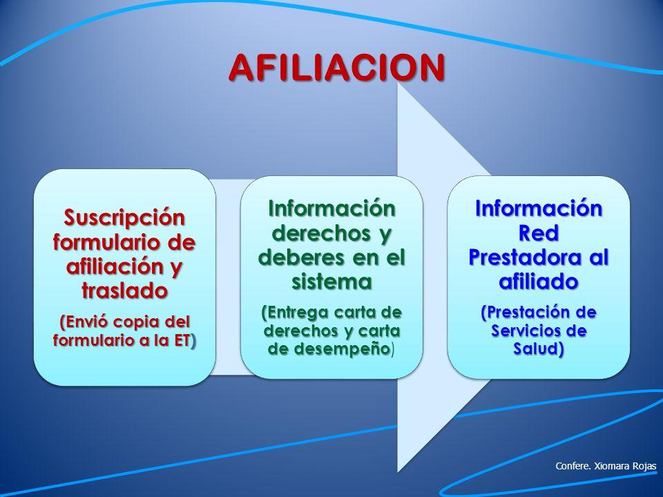 AFILIACION Suscripción formulario de afiliación y traslado (Envió copia del formulario a la ET) Información derechos y deberes en el sistema (Entrega