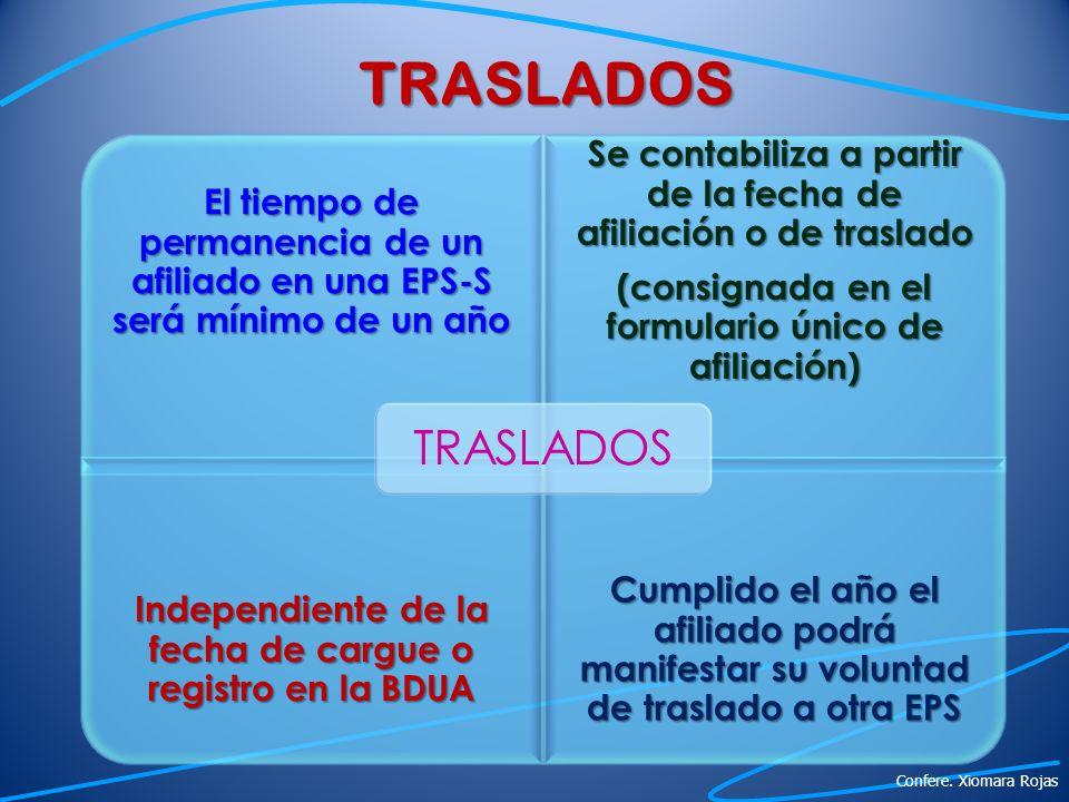 TRASLADOS El tiempo de permanencia de un afiliado en una EPS-S será mínimo de un año Se contabiliza a partir de la fecha de afiliación o de traslado (