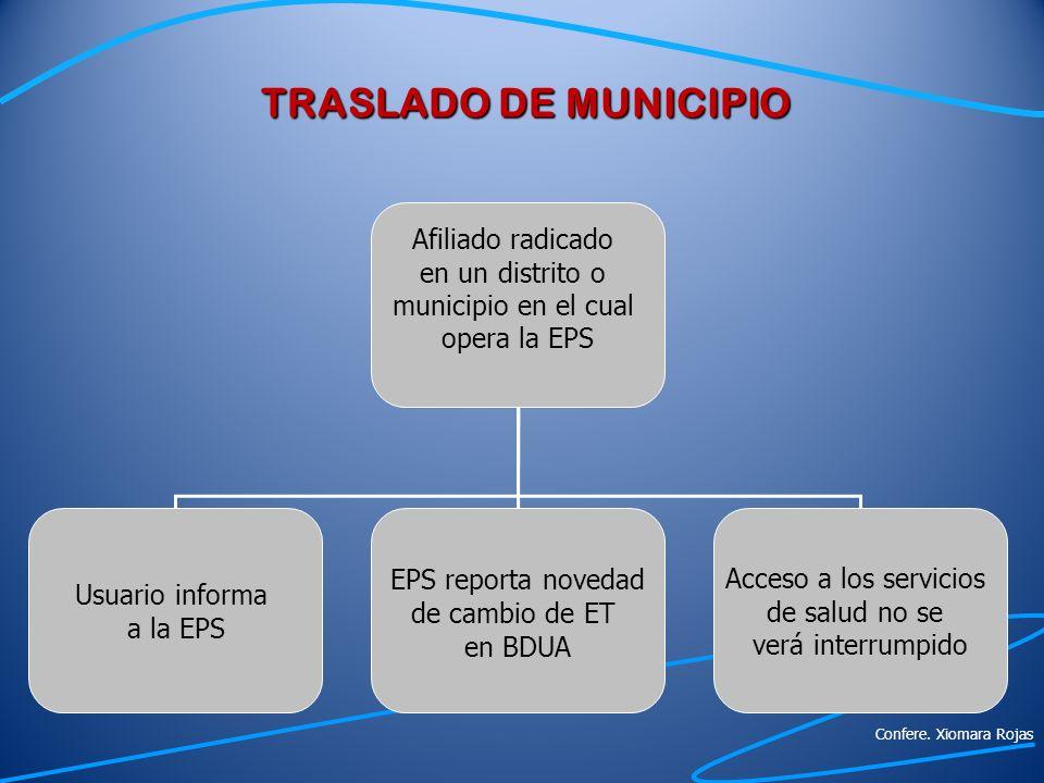 TRASLADO DE MUNICIPIO Afiliado radicado en un distrito o municipio en el cual opera la EPS Usuario informa a la EPS EPS reporta novedad de cambio de E