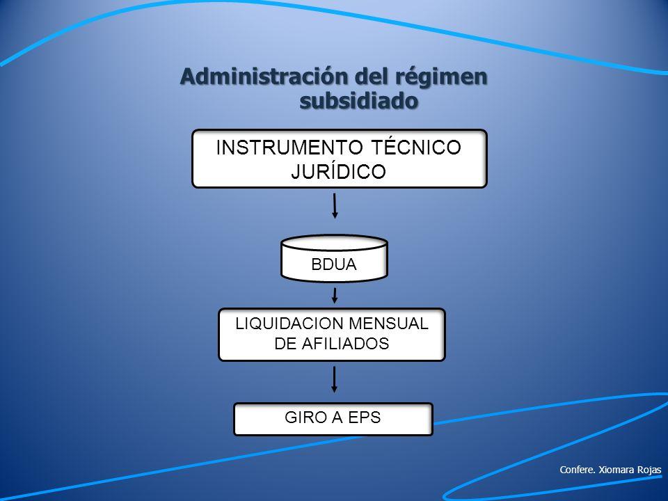 TRASLADO DE MUNICIPIO Garantiza la continuidad en el aseguramiento a los afiliados al Régimen Subsidiado que fijen su domicilio en un Municipio diferente al que se afilió Confere.