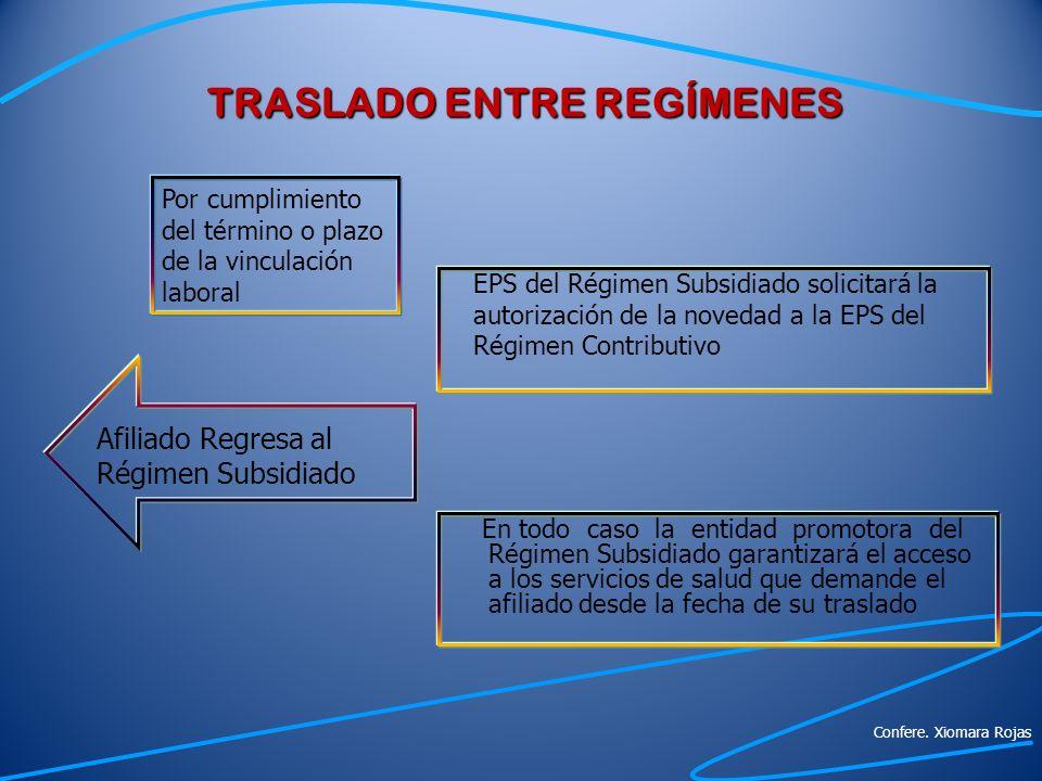 TRASLADO ENTRE REGÍMENES EPS del Régimen Subsidiado solicitará la autorización de la novedad a la EPS del Régimen Contributivo En todo caso la entidad