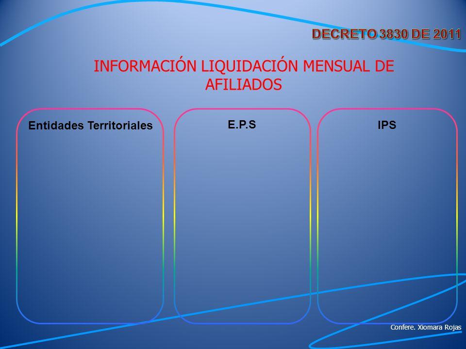 INFORMACIÓN LIQUIDACIÓN MENSUAL DE AFILIADOS Entidades Territoriales E.P.S IPS Confere. Xiomara Rojas
