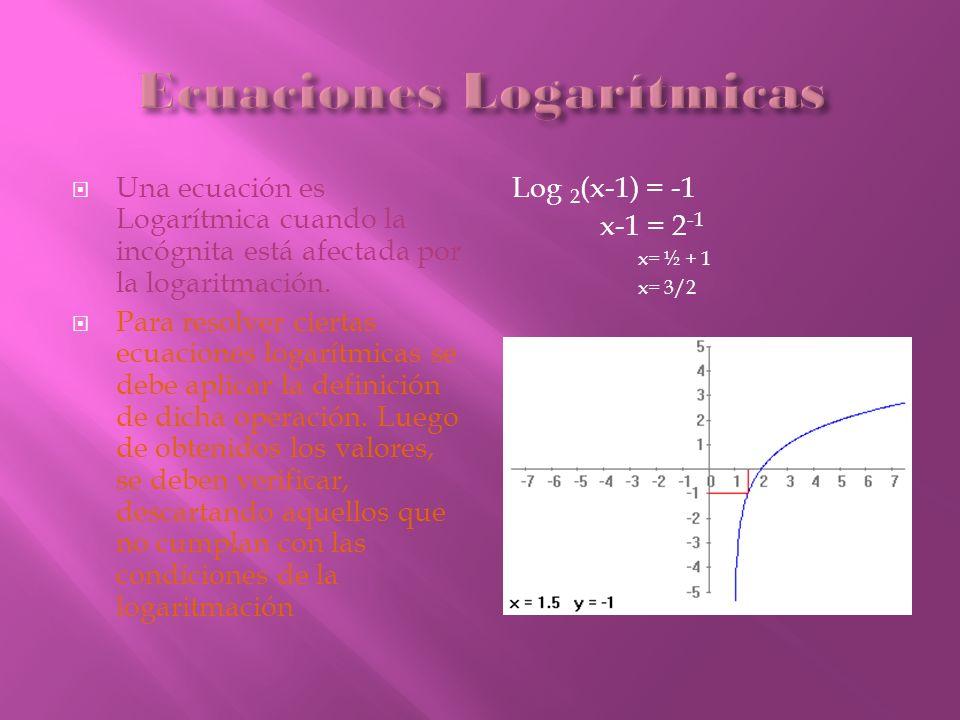 Una ecuación es Logarítmica cuando la incógnita está afectada por la logaritmación. Para resolver ciertas ecuaciones logarítmicas se debe aplicar la d