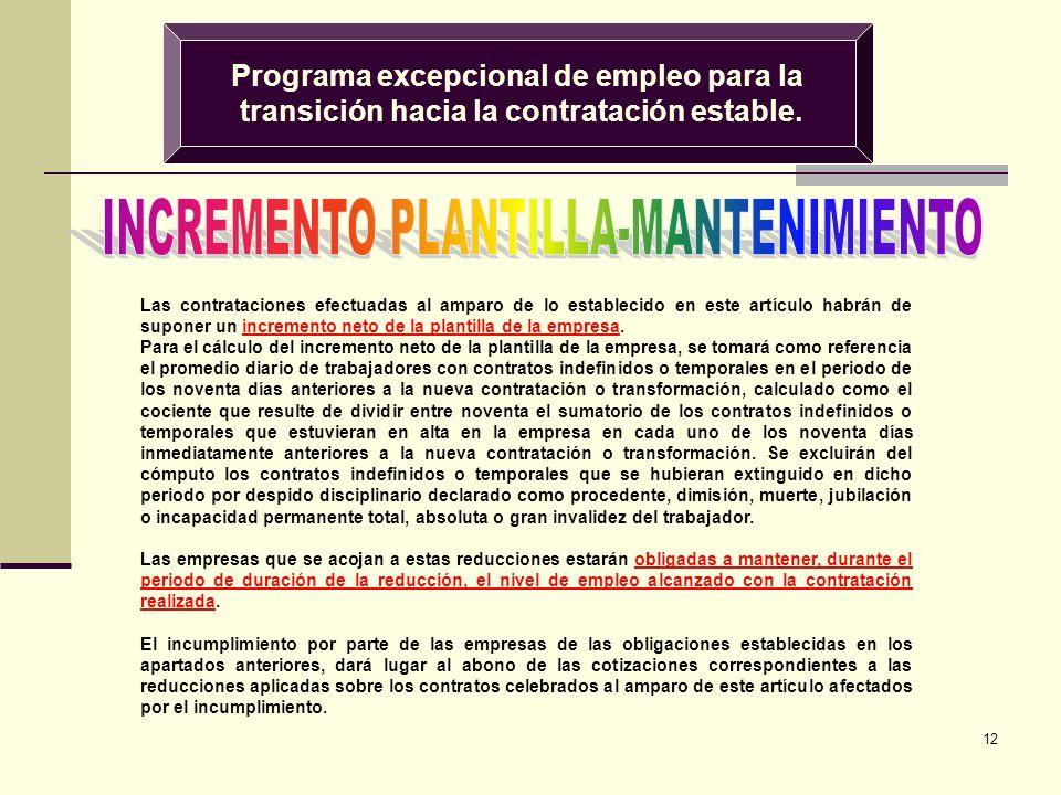 12 Programa excepcional de empleo para la transición hacia la contratación estable. Las contrataciones efectuadas al amparo de lo establecido en este