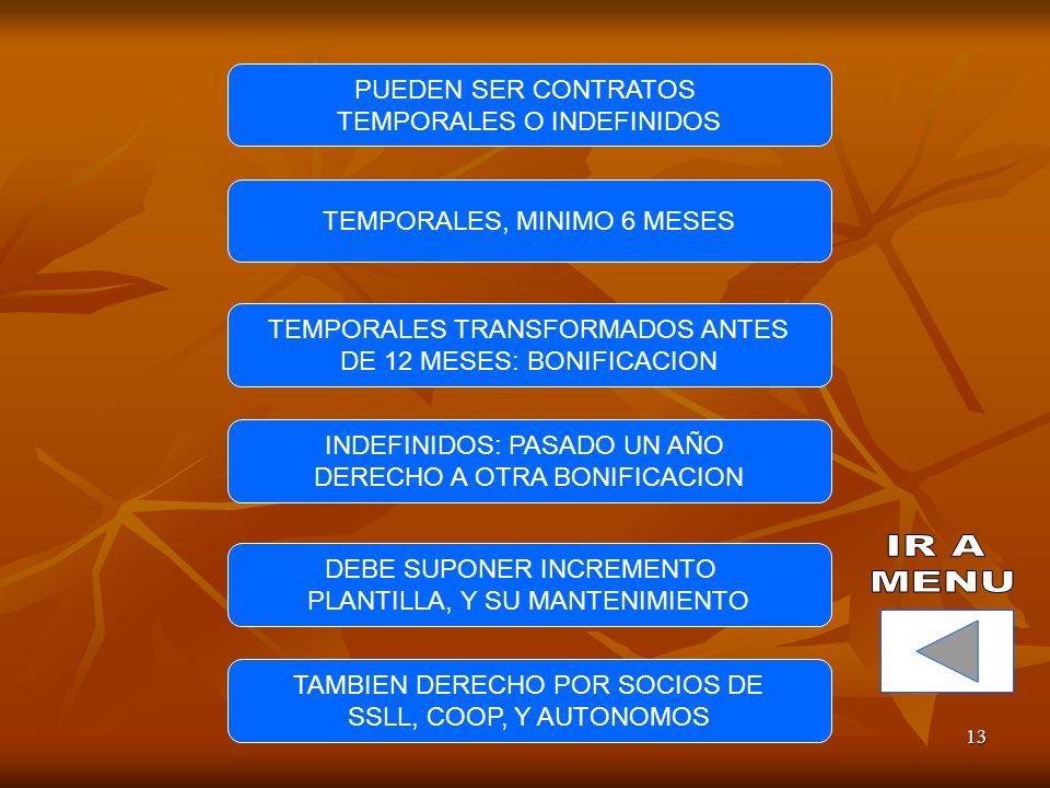 13 PUEDEN SER CONTRATOS TEMPORALES O INDEFINIDOS TEMPORALES, MINIMO 6 MESES TEMPORALES TRANSFORMADOS ANTES DE 12 MESES: BONIFICACION INDEFINIDOS: PASADO UN AÑO DERECHO A OTRA BONIFICACION DEBE SUPONER INCREMENTO PLANTILLA, Y SU MANTENIMIENTO TAMBIEN DERECHO POR SOCIOS DE SSLL, COOP, Y AUTONOMOS