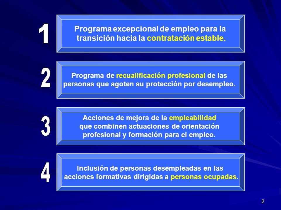 2 Programa excepcional de empleo para la transición hacia la contratación estable. Programa de recualificación profesional de las personas que agoten