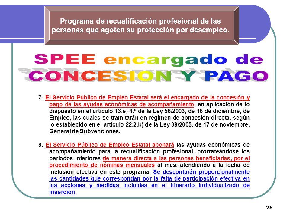 25 Programa de recualificación profesional de las personas que agoten su protección por desempleo. 7. El Servicio Público de Empleo Estatal será el en
