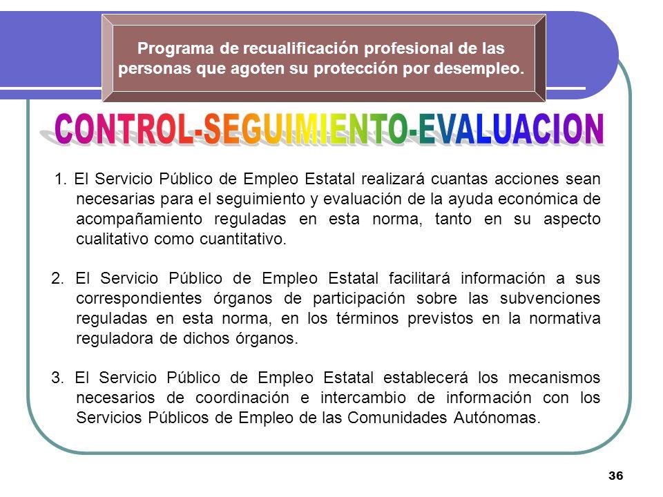 36 Programa de recualificación profesional de las personas que agoten su protección por desempleo.