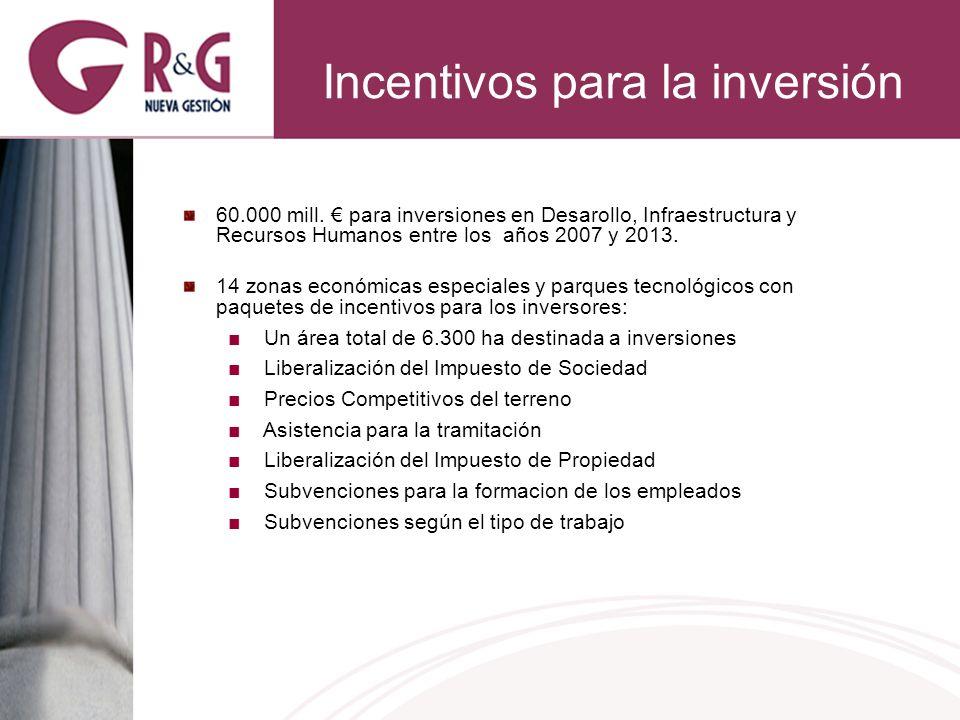 Incentivos para la inversión 60.000 mill.
