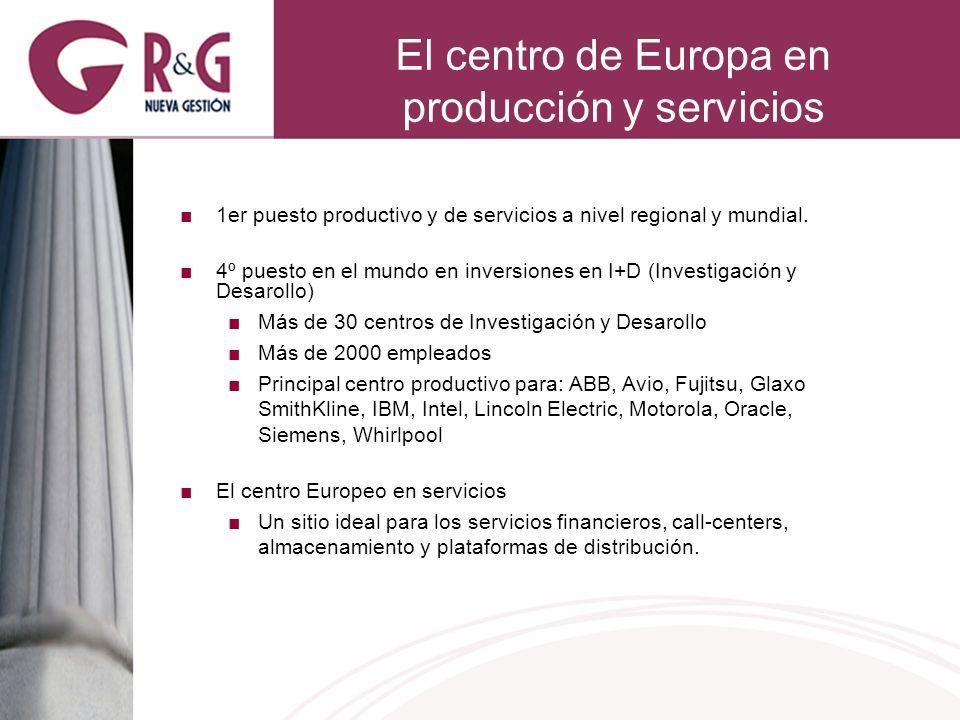 El centro de Europa en producción y servicios 1er puesto productivo y de servicios a nivel regional y mundial.