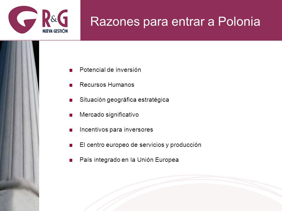 Razones para entrar a Polonia Potencial de inversión Recursos Humanos Situación geográfica estratégica Mercado significativo Incentivos para inversores El centro europeo de servicios y producción País integrado en la Unión Europea
