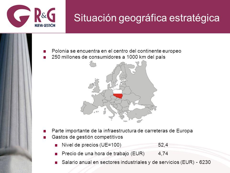Situación geográfica estratégica Polonia se encuentra en el centro del continente europeo 250 millones de consumidores a 1000 km del país Parte importante de la infraestructura de carreteras de Europa Gastos de gestión competitivos Nivel de precios (UE=100)52,4 Precio de una hora de trabajo (EUR)4,74 Salario anual en sectores industriales y de servicios (EUR) - 6230