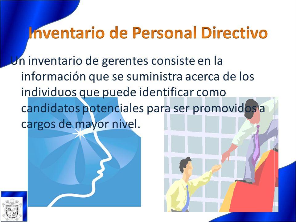 Un inventario de gerentes consiste en la información que se suministra acerca de los individuos que puede identificar como candidatos potenciales para