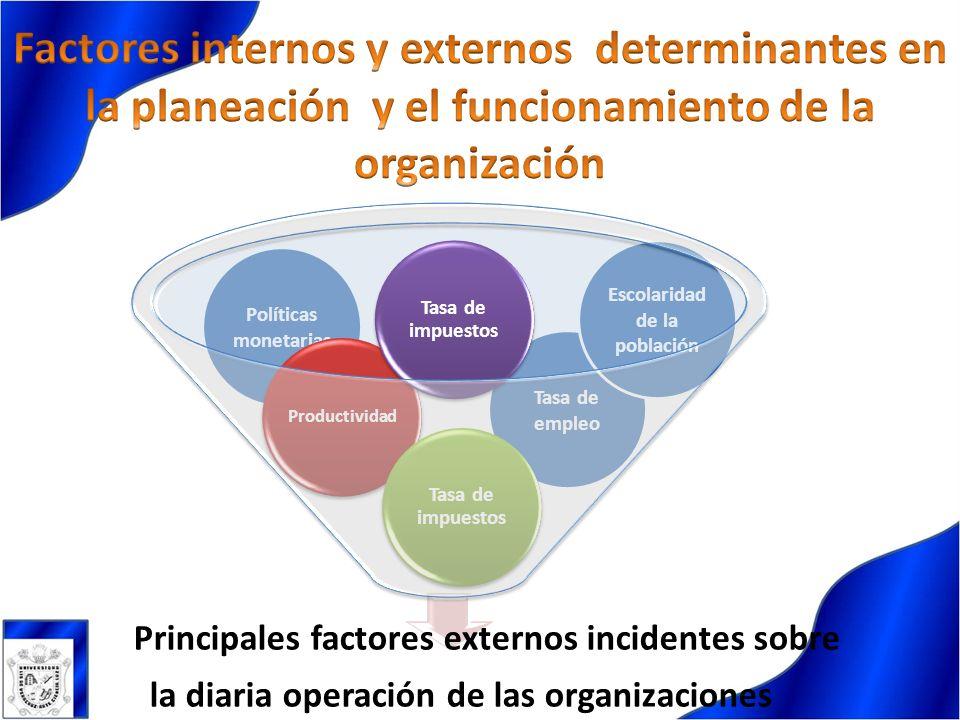 Tasa de empleo Políticas monetarias Escolaridad de la población Principales factores externos incidentes sobre la diaria operación de las organizacion