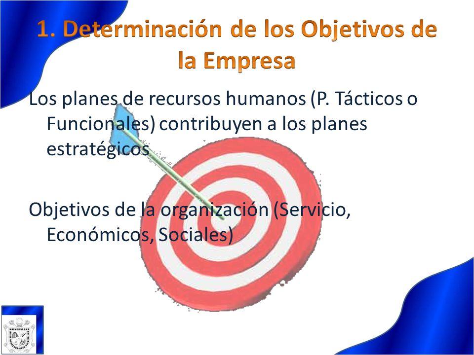 Los planes de recursos humanos (P. Tácticos o Funcionales) contribuyen a los planes estratégicos Objetivos de la organización (Servicio, Económicos, S