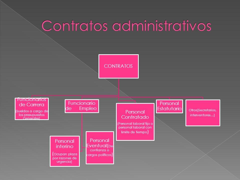 CONTRATOS Funcionarios de Carrera (Sueldos a cargo de los presupuestos Generales) Funcionario de Empleo Personal interino ( Ocupan plaza por razones d