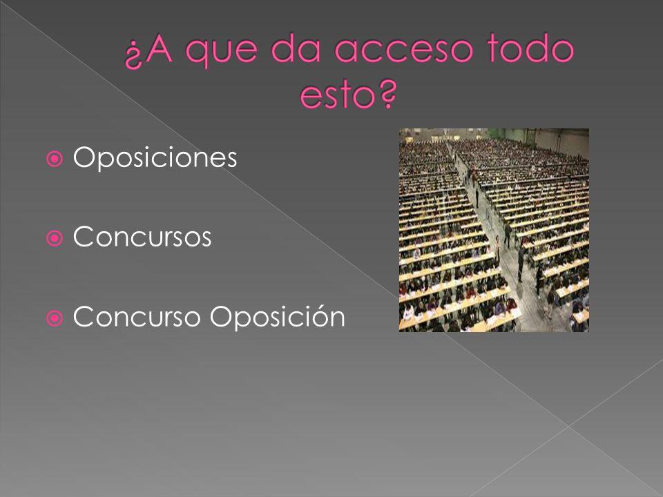 Oposiciones Concursos Concurso Oposición
