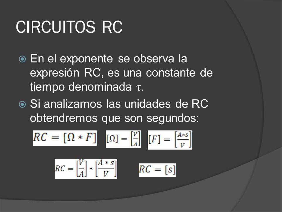 CIRCUITOS RC En el exponente se observa la expresión RC, es una constante de tiempo denominada τ. Si analizamos las unidades de RC obtendremos que son