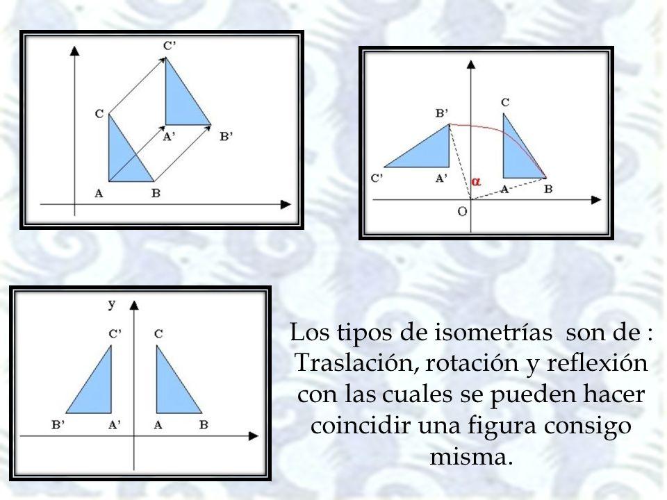 Los tipos de isometrías son de : Traslación, rotación y reflexión con las cuales se pueden hacer coincidir una figura consigo misma.