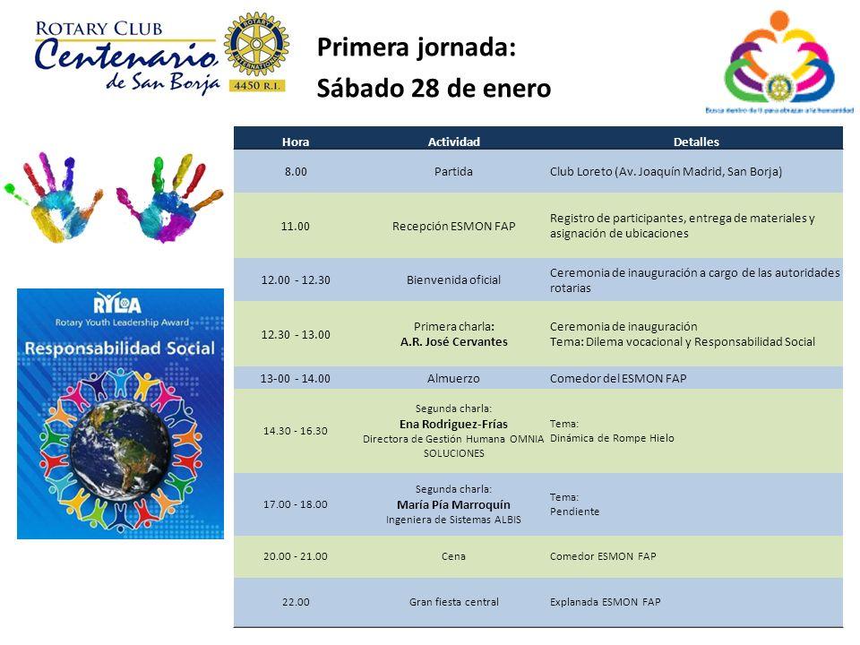 Primera jornada: Sábado 28 de enero HoraActividadDetalles 8.00PartidaClub Loreto (Av.