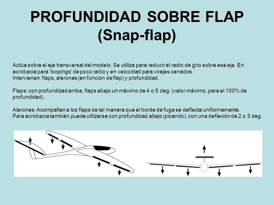 PROFUNDIDAD SOBRE FLAP (Snap-flap) Actúa sobre el eje transversal del modelo. Se utiliza para reducir el radio de giro sobre ese eje. En acrobacia par