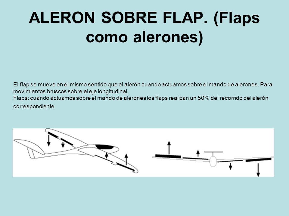 ALERON SOBRE FLAP. (Flaps como alerones) El flap se mueve en el mismo sentido que el alerón cuando actuamos sobre el mando de alerones. Para movimient
