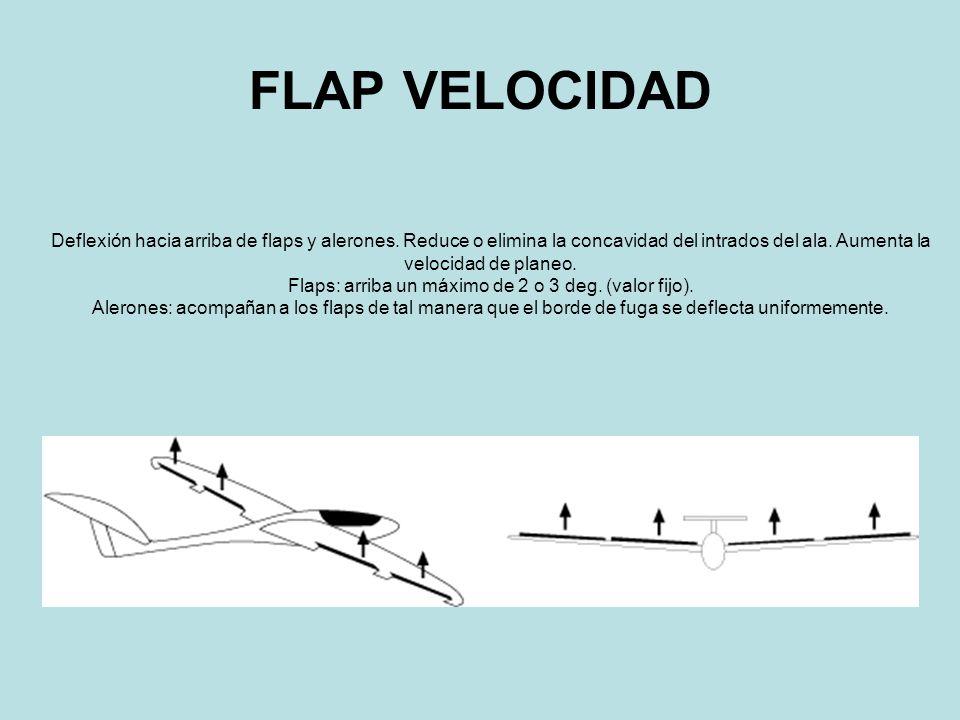 FLAP VELOCIDAD Deflexión hacia arriba de flaps y alerones. Reduce o elimina la concavidad del intrados del ala. Aumenta la velocidad de planeo. Flaps: