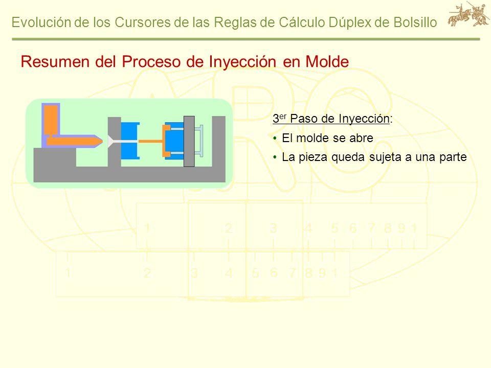 Evolución de los Cursores de las Reglas de Cálculo Dúplex de Bolsillo 3 er Paso de Inyección: El molde se abre La pieza queda sujeta a una parte Resum