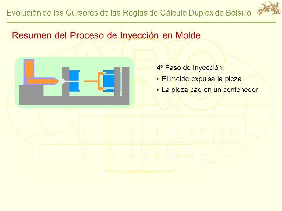 Evolución de los Cursores de las Reglas de Cálculo Dúplex de Bolsillo 4º Paso de Inyección: El molde expulsa la pieza La pieza cae en un contenedor Re
