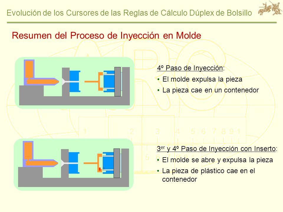 Evolución de los Cursores de las Reglas de Cálculo Dúplex de Bolsillo 3 er y 4º Paso de Inyección con Inserto: El molde se abre y expulsa la pieza La