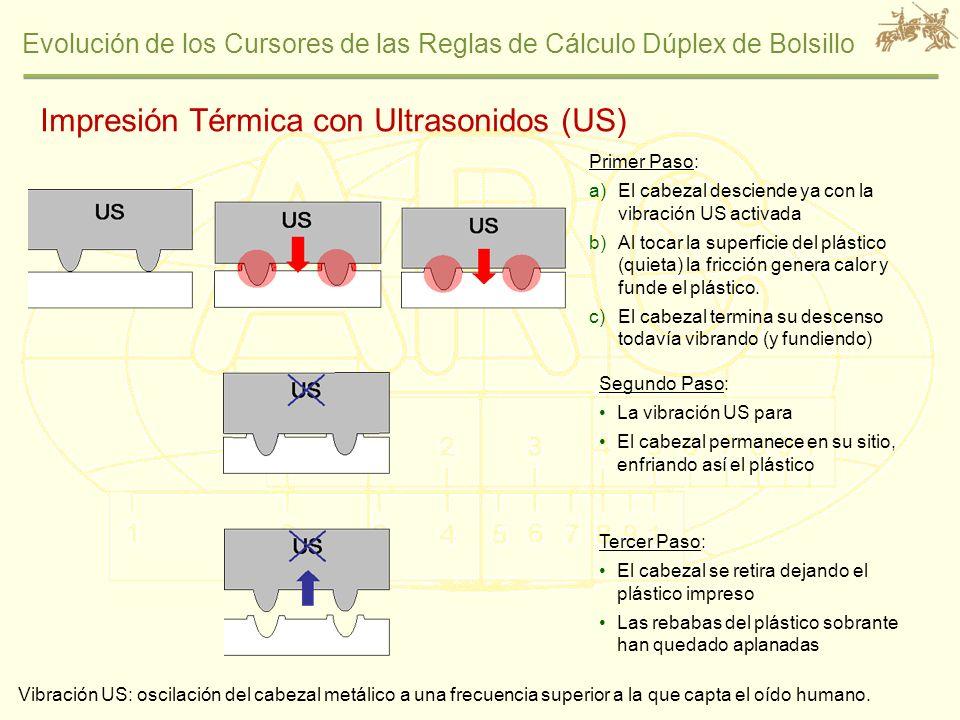 Evolución de los Cursores de las Reglas de Cálculo Dúplex de Bolsillo Impresión Térmica con Ultrasonidos (US) Primer Paso: a)El cabezal desciende ya c